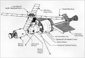 skylab eoportal directory satellite