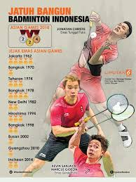 jatuh bangun badminton di asian games news com