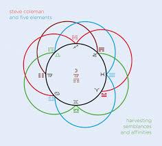 Attila 04 (Closing Ritual) | Steve Coleman