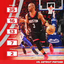 Chris Paul - Stats vs Detroit Pistons ...