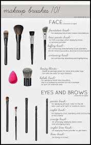 diffe kinds of makeup brushes and