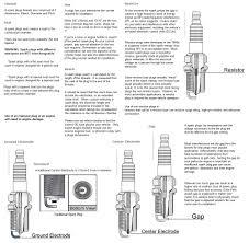chion 792 c59yc 14mm spark plug
