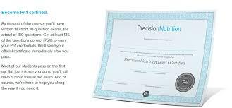 precision nutrition coach review 2020