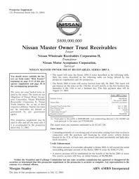 nissan master owner trust receivables