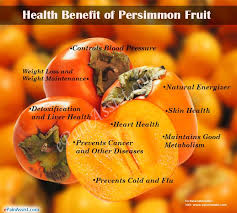 side effects of persimmon fruit