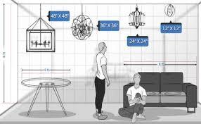 chandelier height guide bellacor