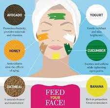 natural seasonal skin care fix