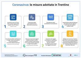 Coronavirus, Scuole chiuse anche in Trentino fino al primo marzo ...
