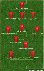 Liverpool (England) Football Formation