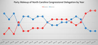 nc congressional map redraw goes to