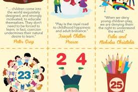 quotes on the importance of play ly