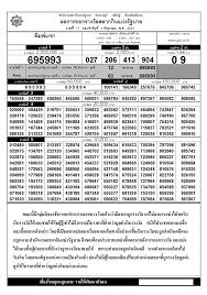 ตรวจผลล็อตเตอรี่ งวดวันที่ 1 มิถุนายน 2560 กับการตรวจสลากกินแบ่งที่งวดนี้ไม่ควรพลาด  – ตรวจสลากกินแบ่งรัฐบาล 01/07/2561