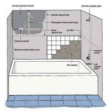 how to tile around a tub diy bathroom