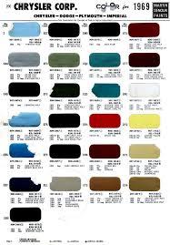 dupont automotive refinish colors ppg