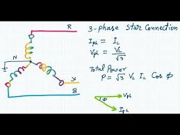 line voltage phase cur and voltage