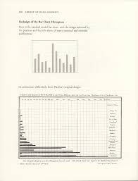 Julia bar charts in the style of Edward Tufte