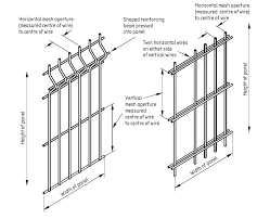 General Purpose Security High Security Extra High Security Fences