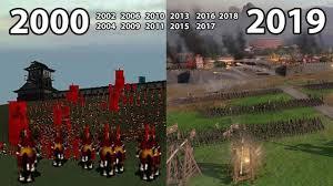 evolution of total war games 2000