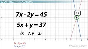 how to solve simultaneous equations