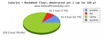 sugar in buckwheat per 100g t and