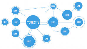 4 Link Building Opportunities You May Be Missing - Fuze, SEO Inc.