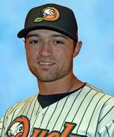 Nieuwenhuis, Mazzilli to Represent LI Ducks at Atlantic League All-Star  Game – Brooklyn Sports World/The Sports Scope