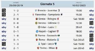 Diretta Gol Serie A - Risultati Live