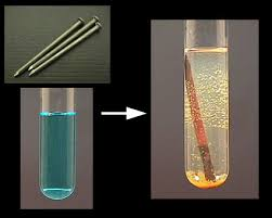 chemical reactions experiment