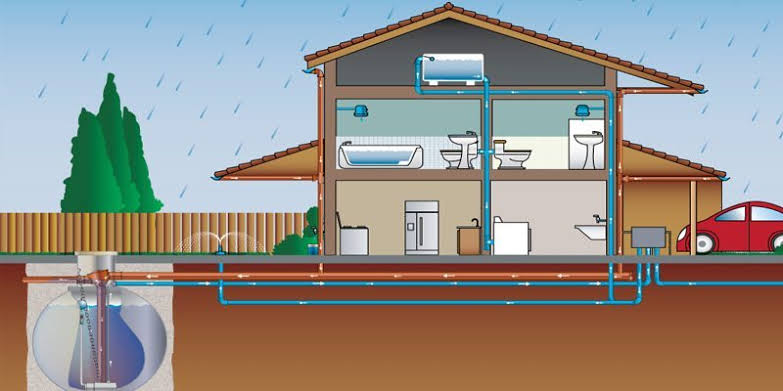 """Image result for rain water harvesting hd images"""""""