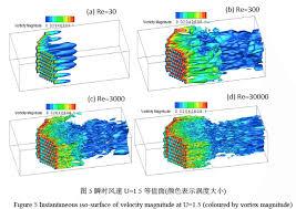 Jet Flows Through Porous Of Windbreak Fence Download Scientific Diagram