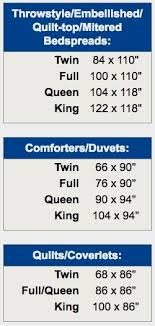 sheet size comforter size chart
