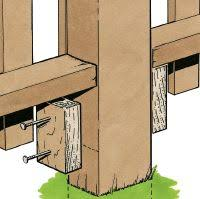 How To Repair A Wood Fence Tips And Guidelines Howstuffworks