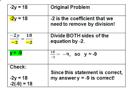 30 one step equations multiplication