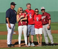 Northeastern's Aaron Civale impresses Red Sox - The Boston Globe