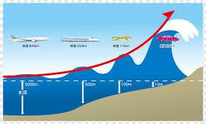 1960 Valdivia earthquake Tsunami Nankai Trough Nankai megathrust ...