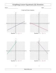 math worksheets slope intercept form