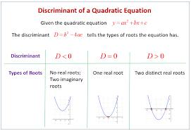 discriminant and quadratic equations