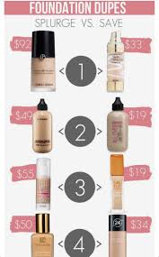 dupes for beauty cosmetics skin care