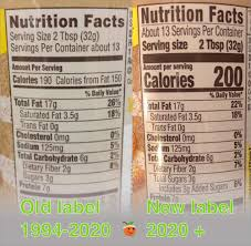 food and nutrition labeling