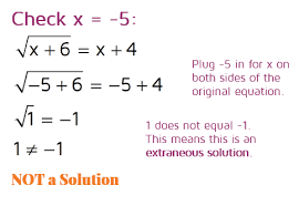 solving radical equations kate s math