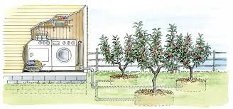 from laundry to landscape tap into