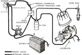 twintec ignition system wiring diagram