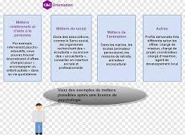 organizational psychology psychologist