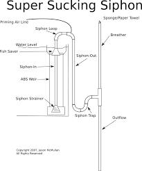 super ing siphon evillabs net
