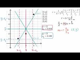 equation of a regression line