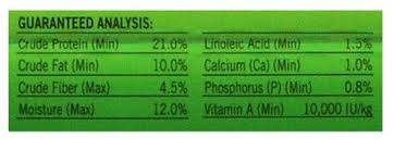purina dog chow nutrition label