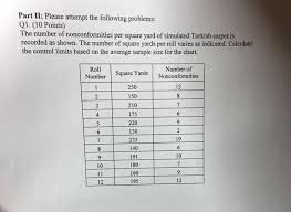 solved part ii please attempt the