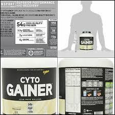 cytosport cyto gainer protein powder