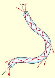 Геометрична | Сайт викладача фізики