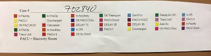 """wendy nyx on Twitter: """"Color coding for patient status. #usabilityfail  #servicedesign… """""""